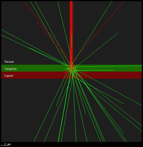 Geant4サンプルアプリ 実行画面イメージ